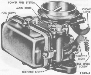 Fig. 2: Holley Single-Barrel Carburator