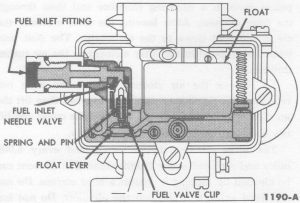 Fig. 3: Fuel Inlet System
