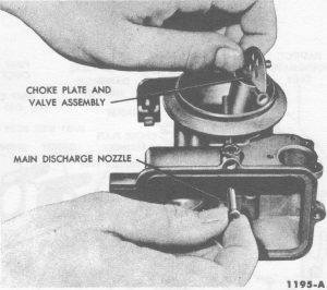 Fig. 8: Choke Plate and Main Discharge Nozzle Removal