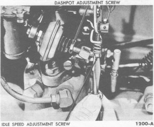 Fig. 13: Idle Speed Adjustment
