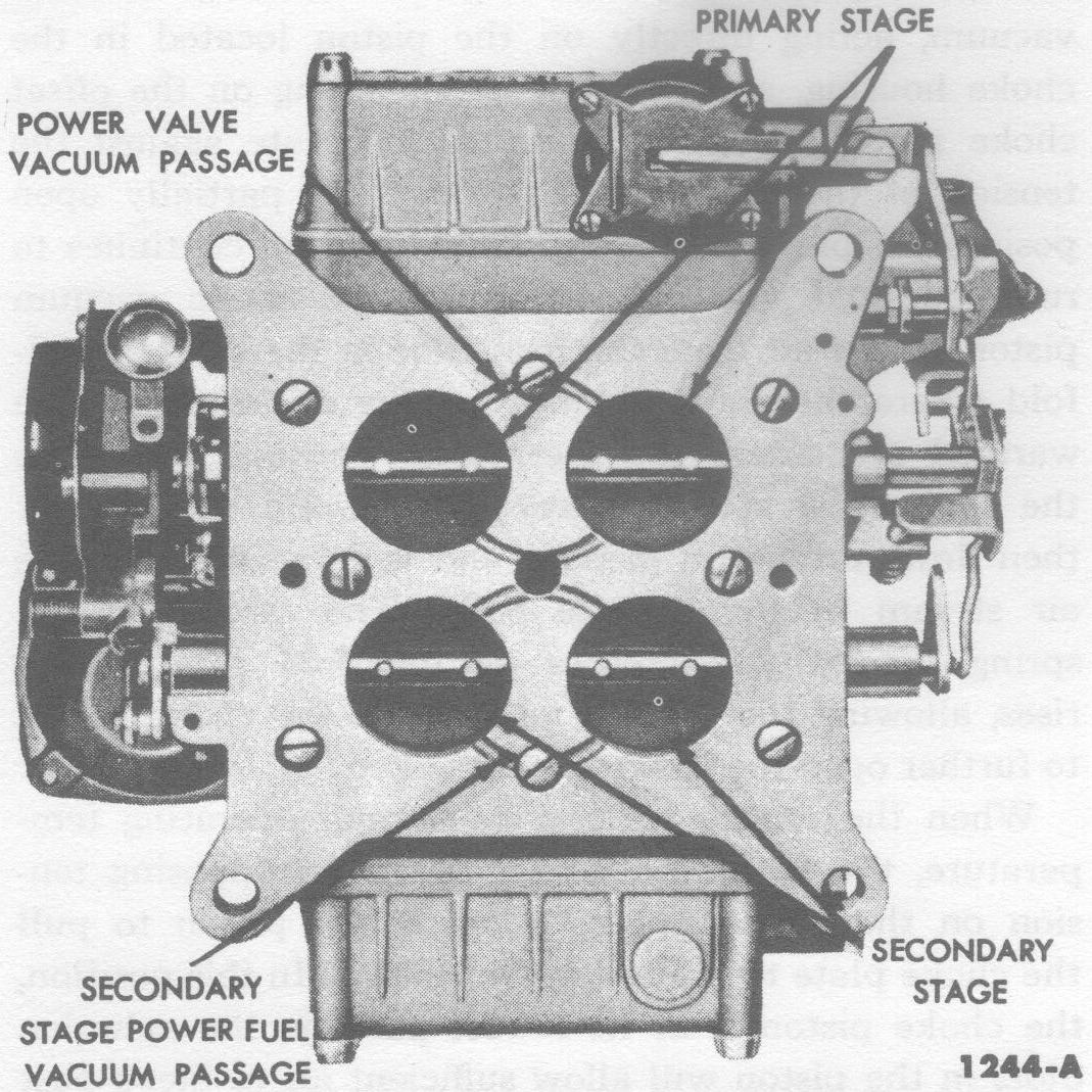 Holley vacuum check ball diagram free download wiring diagram 2 2 7 holley four barrel carburetor myclassicthunderbird 58 holley four barrel carburetor bottom view motorcraft 2150 carburetor diagram holley 4160 diagram pooptronica Image collections