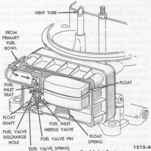 Fig. 60: Secondary Fuel Inlet System