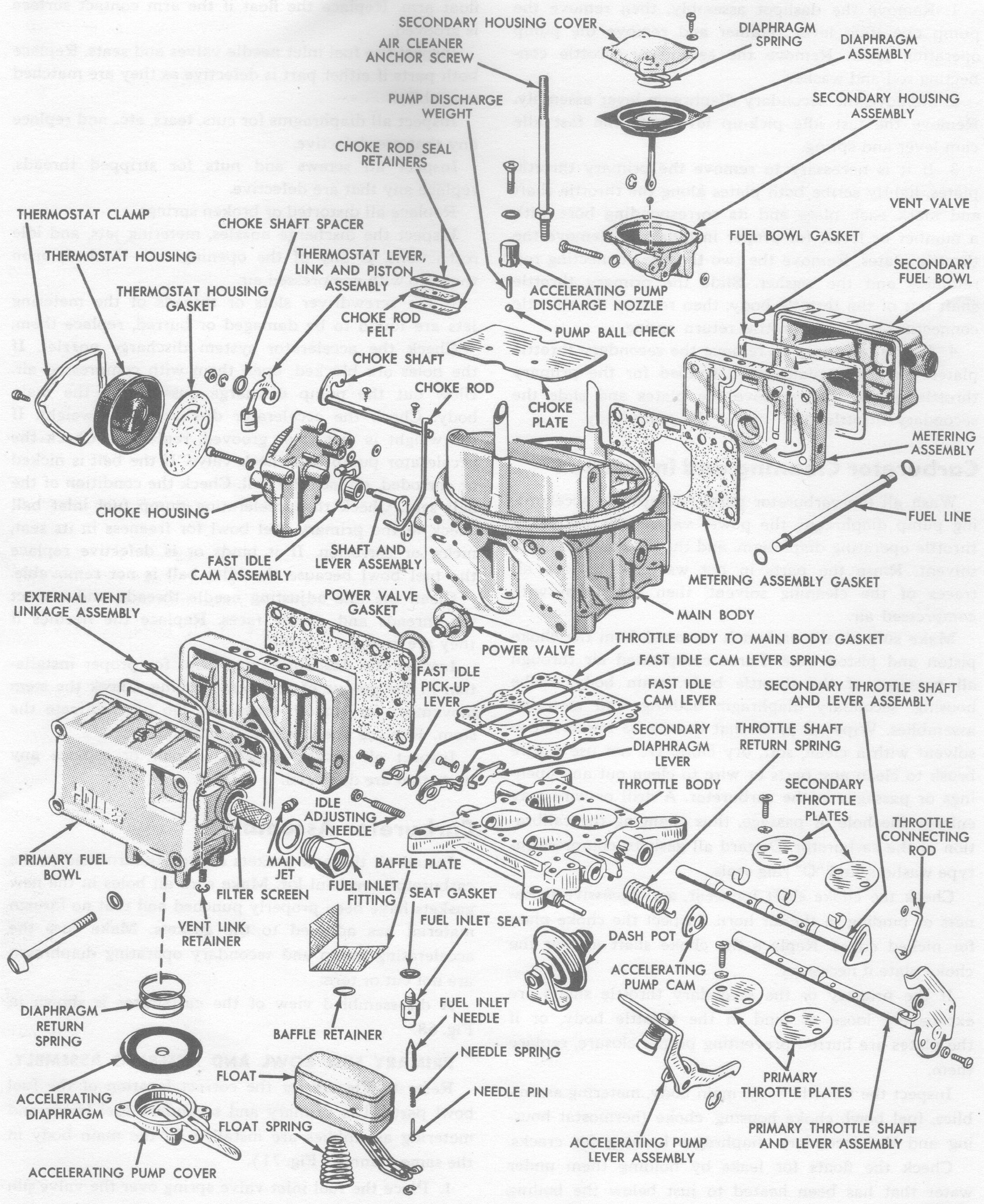34 Holley 2 Barrel Carburetor Diagram