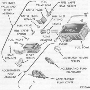 Fig. 69: Primary Fuel Bowl Assembly