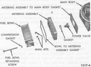 Fig. 71: Secondary Fuel Bowl and Metering Assemblies