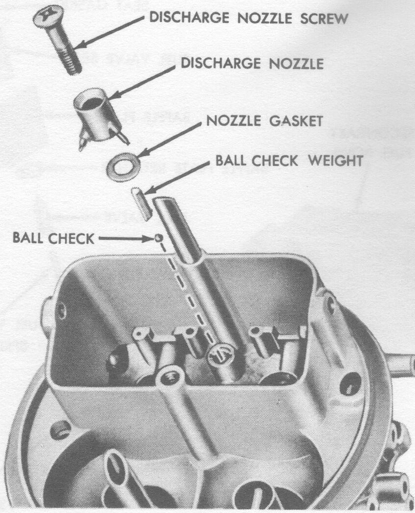 2 2 7 Holley Four-Barrel Carburetor | MyClassicThunderbird
