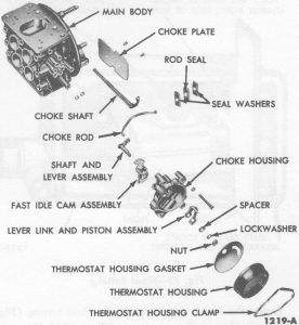 Fig. 74: Choke Plate and Housing Assembly