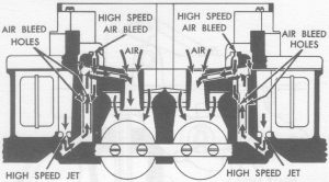 Fig. 85: Secondary High-Speed System